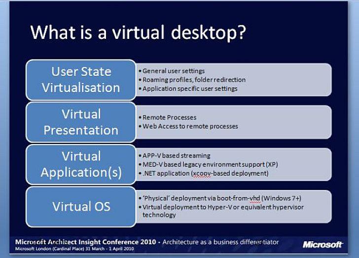A Microsoft a teljes Windows 8 desktopot virtualiz�lna, bele�rtve az adatokat �s a be�ll�t�sokat is