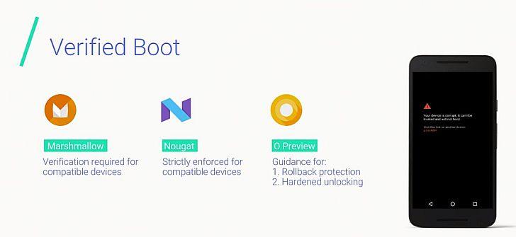 Az új Verified Boot jól betesz majd a főzött ROM-ok használatának és a bootloadert kinyitóknak